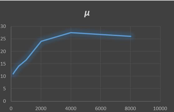 grafioco1